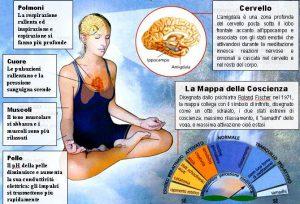 meditazione mappa